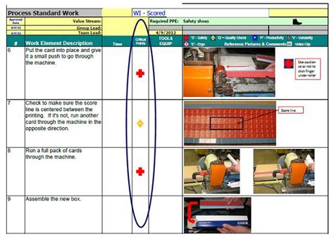 Visual Work Template standardized work templates search lean