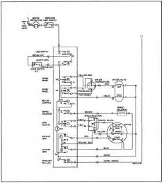 washing machine schematics and wiring diagram get free image about wiring diagram