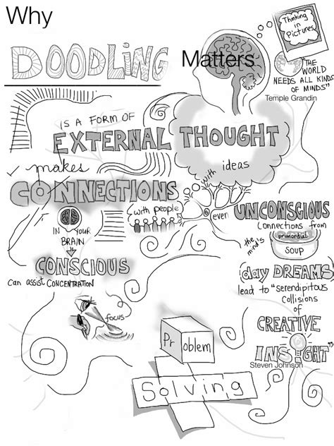 doodle techniques visual note taking user generated education