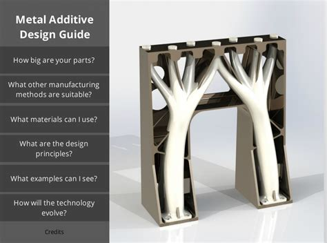 design for additive manufacturing book additive manufacturing archives page 2 of 7 canada makes