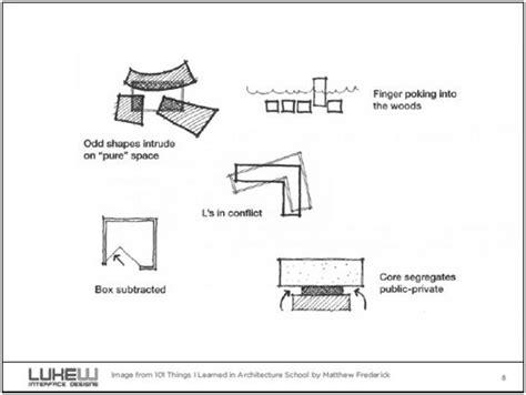 design definition simple luke wroblewski on parti or the main idea from
