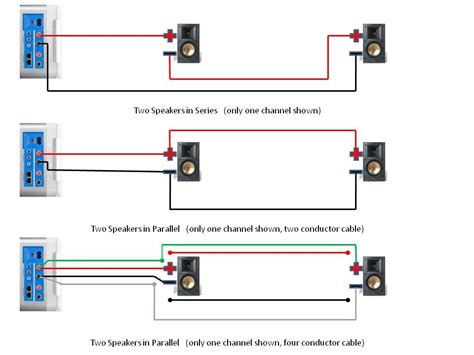 4 speaker 8 ohm wiring diagram get free image about
