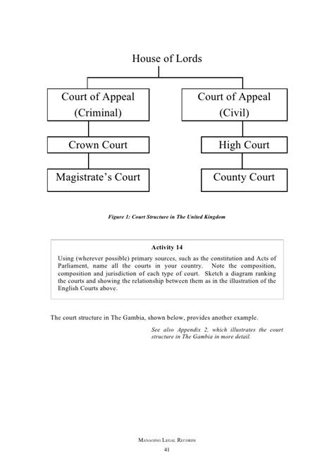 Court System Simple Search Diagram Of Jamaica Court System Images How To Guide And Refrence
