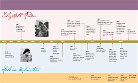 ks2 biography queen elizabeth ii queen elizabeth 1 timeline picture and images