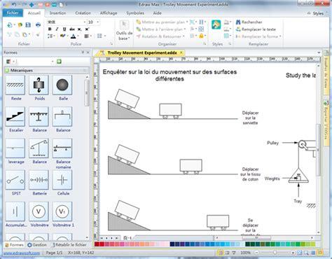 diagramme de glaser logiciel gratuit logiciel designer gratuit petit en ko mais
