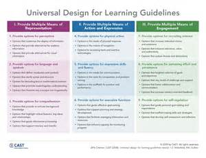 udl4literacy frontpage