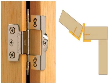Kitchen Cabinet Door Hinge Types Flush Hinges For Cabinets Bar Cabinet