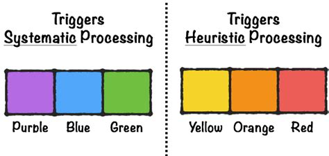 processing color color psychology an guide
