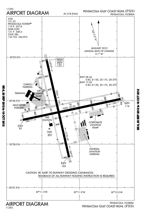 airport diagram pensacola international airport