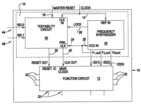 integrated circuit design for high speed frequency synthesis pdf patent us6216254 integrated circuit design using a frequency synthesizer that automatically
