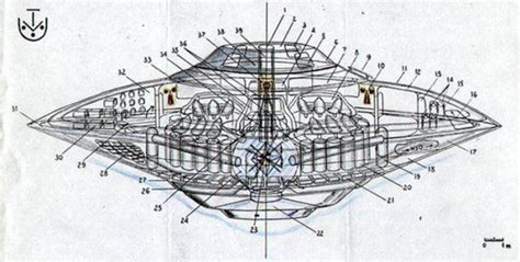nikola tesla teleforce did nikola tesla discover the secrets of antigravity