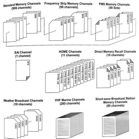 vx 6r freeband wiring diagrams repair wiring scheme