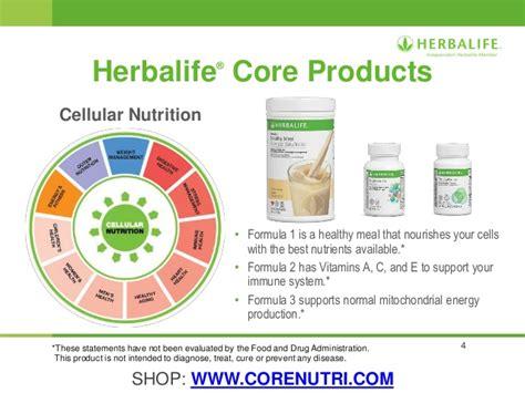 Shoo Herbalife herbalife product presentation www corenutri