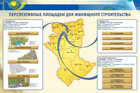 Housing Background Check Pm Checks Housing Construction In Kostanay