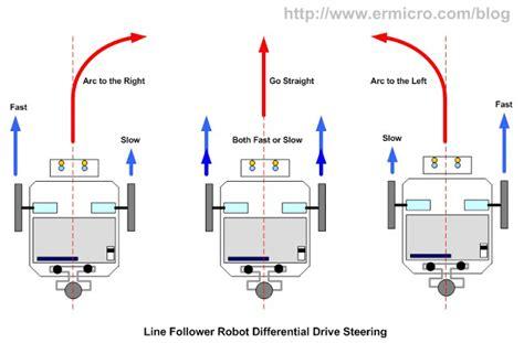 membuat robot line follower sederhana membuat line follower robot sederhana