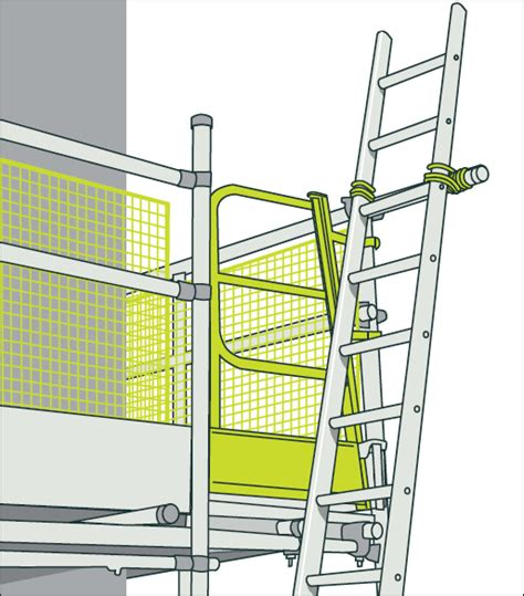 scaffold swing gate scaffolding in new zealand worksafe
