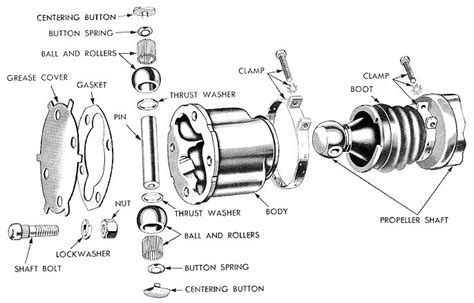 u joints and driveshaft repair information for imperials