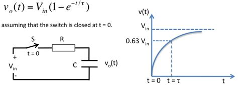 voltage across capacitor series resistor how to measure capacitance with a microcontroller questions papers projects