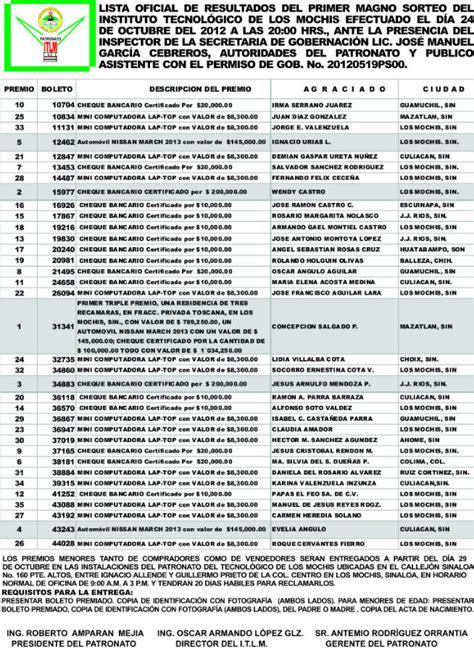 lista de ganadores sorteo 23 tec mochisonline com estamos en l 237 nea
