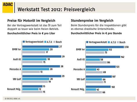 kfz werkstatt test auto werkst 228 tten test