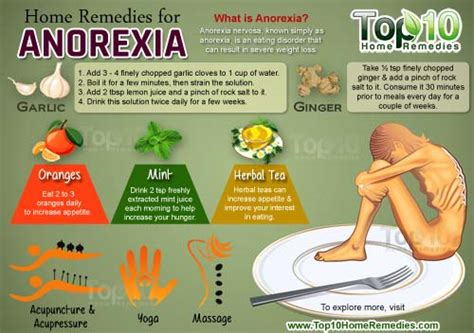 herbal remedies for anorexia anorexia nervosa