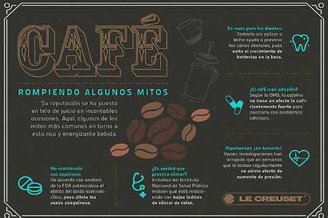 Detox Cd Obregon by El Saludable Caf 233 Bajo La Lupa Mexicano E Consulta