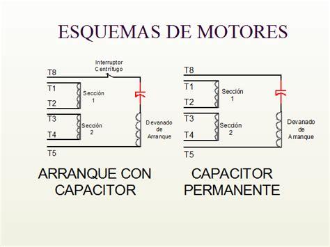 ligação motor monofasico capacitor permanente motor con capacitor permanente 28 images motores el 233 ctricos c a monografias pq motores