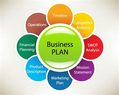 plan com business plans accountants in essex acca xero plan