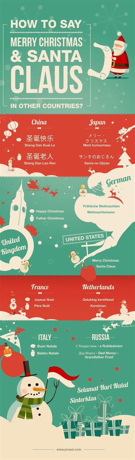 infographic merry christmas   languages