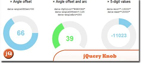 Jquery Knob by 5 Snazzy Jquery Progress Bar Plugins Gunkao