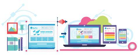Handmade Website Design - web design and development dot development