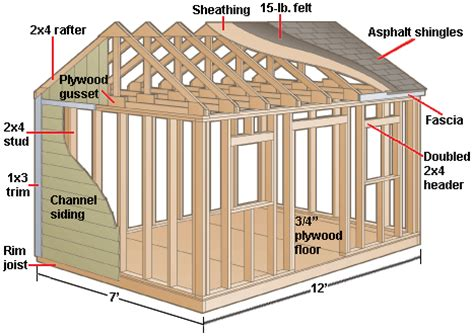 Gable Barn Plans by Shed Plans Vipgable Shed Plans Free Shed Plans How To