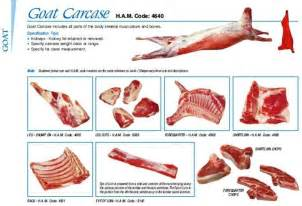 Best Kitchen Knives On The Market goat meat cuts kitchen gadgets wise man pinterest