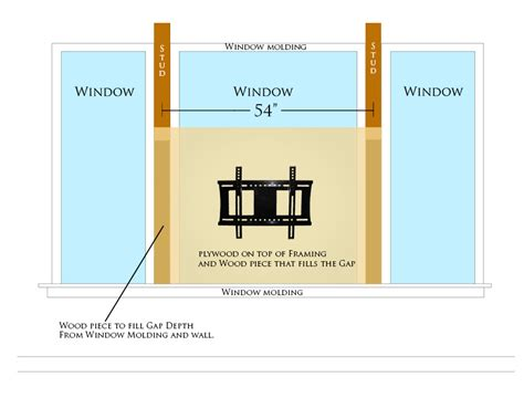 tv window mount mounting tv on plywood over window home improvement stack exchange