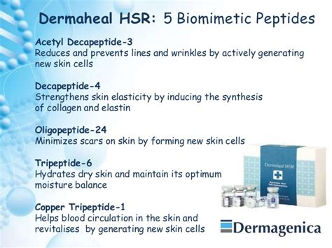 Dermaheal Hsr Lifting Solution biomimetic molecules and their application to aesthetic medicine