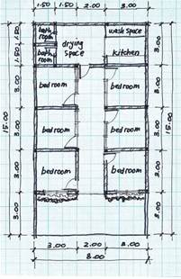 hose plans boarding house plans