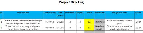 project raid log template raid logs the risk element