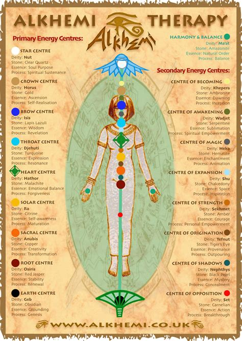 healing pyramid energy pdf energy healing spirituality ancient