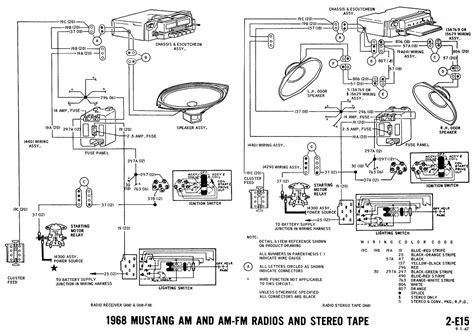 mustang wiring diagrams evolving software