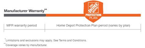 protection plans the home depot