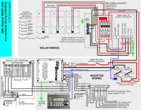 sub panel inverter wiring technical tips and tricks escapees discussion forum
