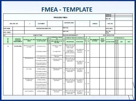 process fmea template fmea spreadsheet template images template design ideas