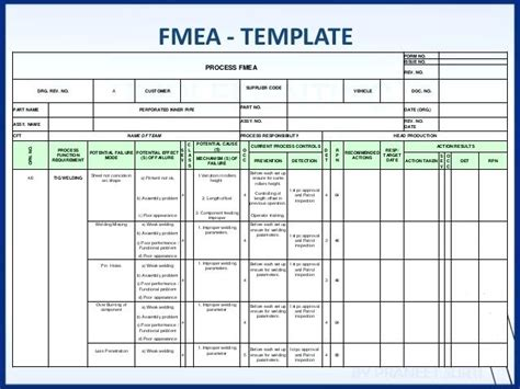 fmea spreadsheet template fmea spreadsheet template images template design ideas