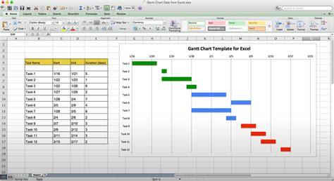 Top 10 Best Excel Gantt Chart Templates For Microsoft Excel Sheets Cool Excel Chart Templates