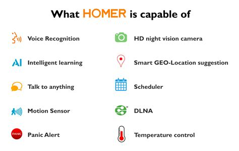 homer personal ai based home automation and more indiegogo