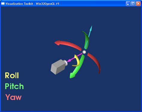 Python Tutorial Vtk | vtk tutorial camera model in vtk