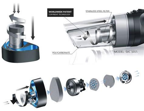 Shimono Cyclone Vacuum Cleaner shimono rechargeable compact cyclone vacuum cleaner air