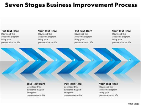 Business Powerpoint Templates Seven Stages Improvement Process Sales Ppt Slides Powerpoint Process Improvement Plan Template Powerpoint
