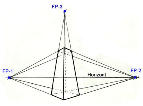 Perspektive Zeichnen Lernen perspektive zeichnen lernen fluchtpunktperspektive