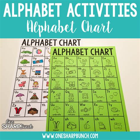 Research Based Letter Identification Strategies alphabet activities for small groups one sharp bunch